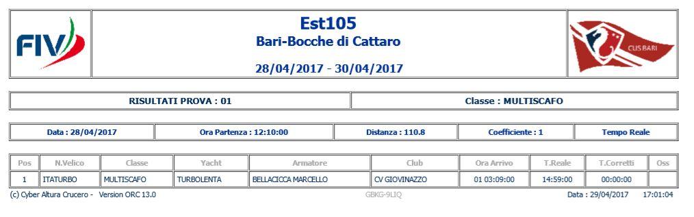 Est 105 classsifica 2017